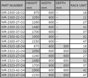 Open Rack Size chart