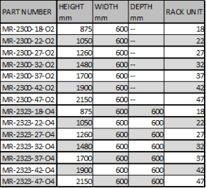 Open_Rack_Size_Chart