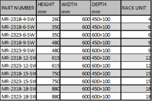 Swing_Model_Wall_Mount_Size_Chart