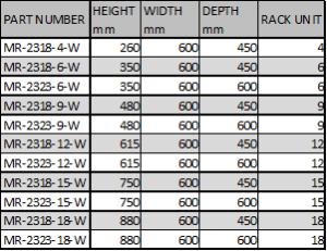 Wall_Mount_Size_Chart