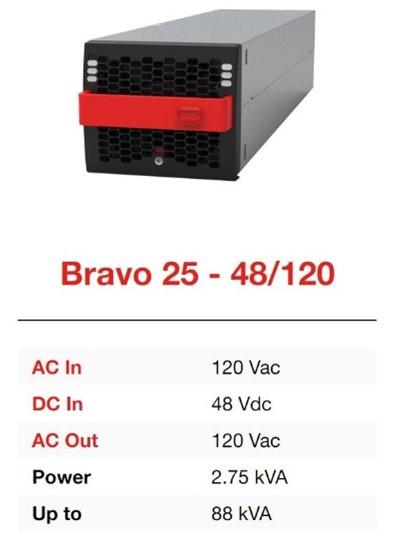 Inverter-Bravo 25