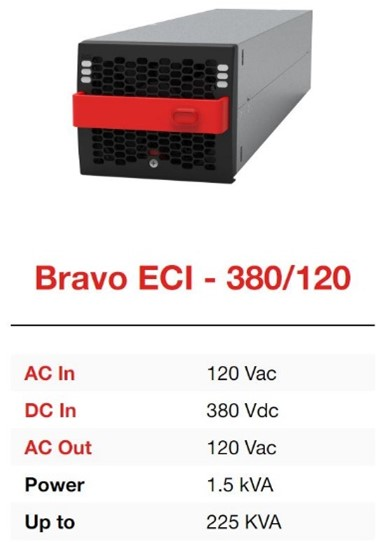 Inverter-Bravo ECI