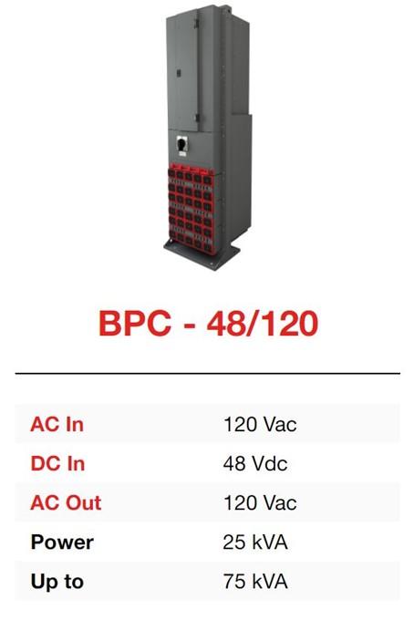 Inverter-bpc