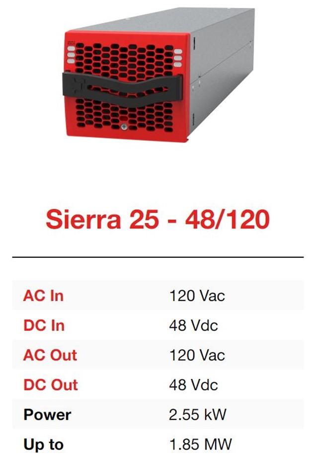 Inverter-sierra 25