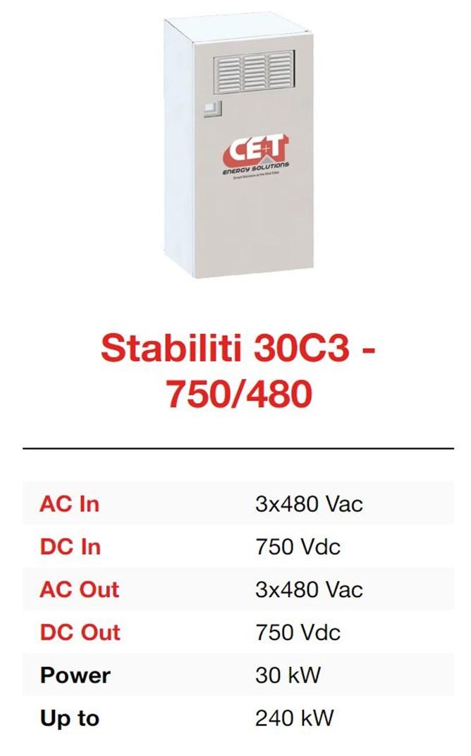 Inverter-stabiliti 30c3